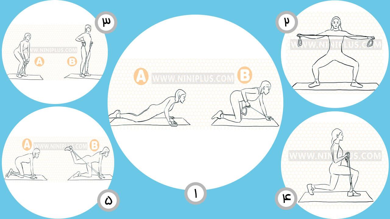 تمرینات ورزشی برای تقویت عضلات پس از زایمان