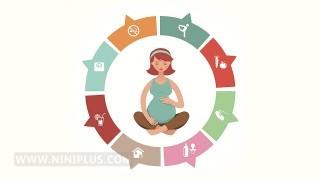 همه چیز درباره بارداری و زایمان از ورزش کردن تا جراحی زیبایی نی نی پلاس