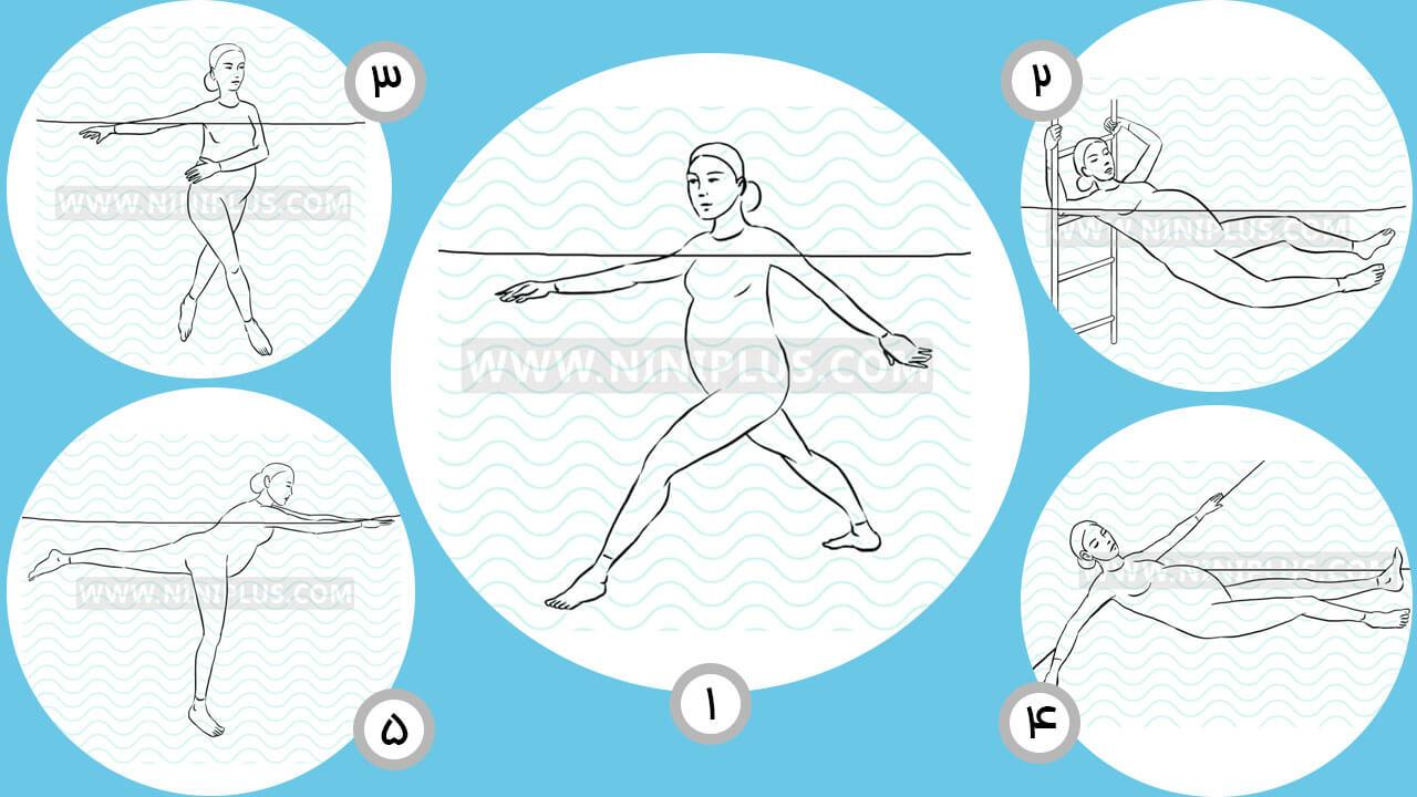 ورزش در آب در دوران بارداری